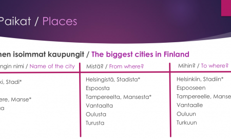 Suomi sujuu miniopas paikat