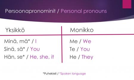 Suomi sujuu miniopas personapronominit